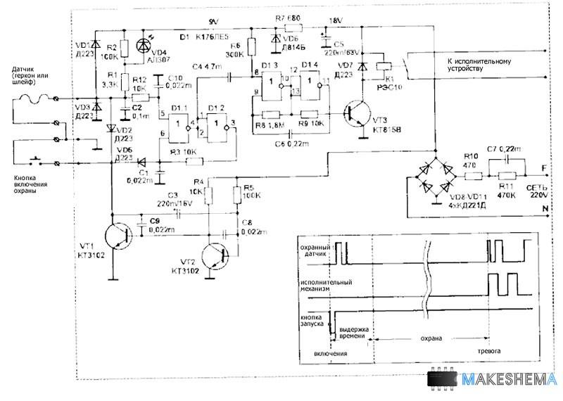 Схема сигнализации на основе