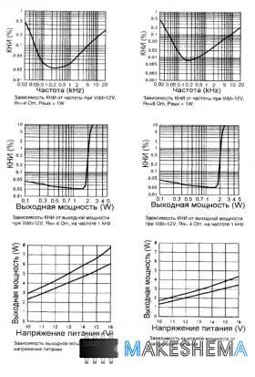 Плоскошлифовальные станки по металлу: характеристики