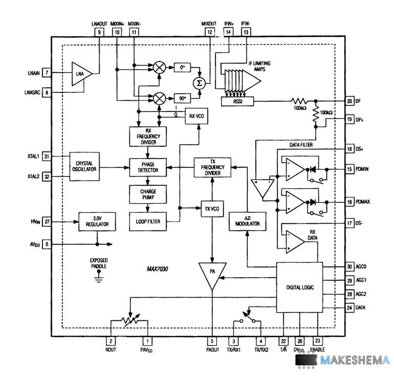Микросхема МАХ7030