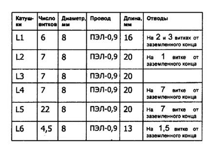 Схема конвертера на диапазон