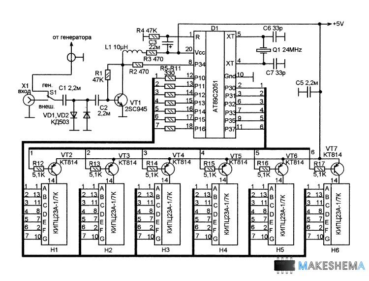 импульсы от 1 Гц до 1 МГц.