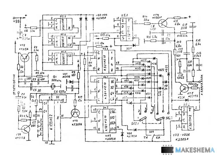 для синтезатора частоты.